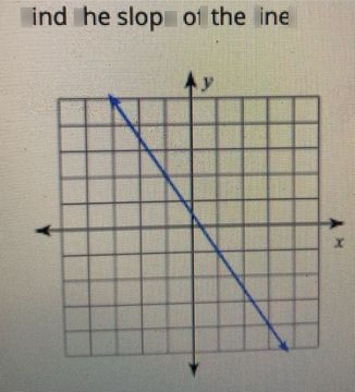 search-thumbnail-Find the slope of the line.