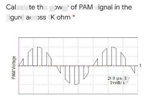 search-thumbnail-Calculate the power of PAM signal in the