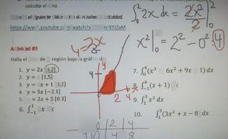 search-thumbnail-Observa el sigulente vldeo antes de resolver la actividad. \int_{0}^{2}2\timesdx=\dfrac{2x^{2}}{2}