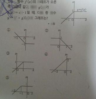search-thumbnail-(x)=x+1 일 때, 다음 중 함수 1 y=f(x)